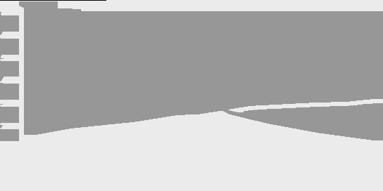 Solarstompreisentwicklung